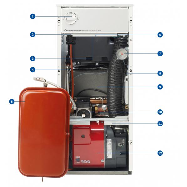 Boiler System: Oil Boiler System